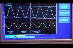 فرکانس خود رزونانس (SRF)