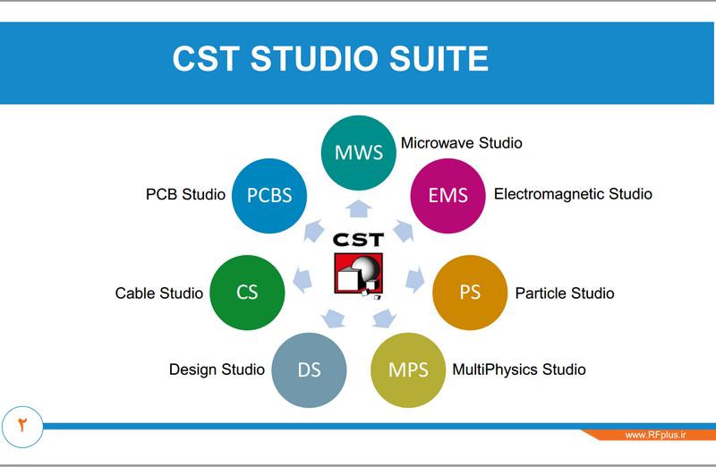 اسلاید 2 - وبینار CST در RFplus