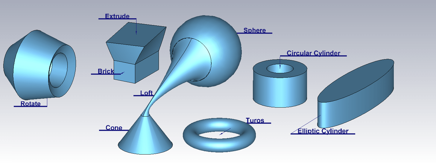 ابزارهای رسم ساختار در CST