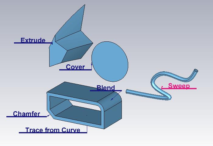 ابزارهای منحنی برای ایجاد ساختار سه بعدی در نرم افزار CST