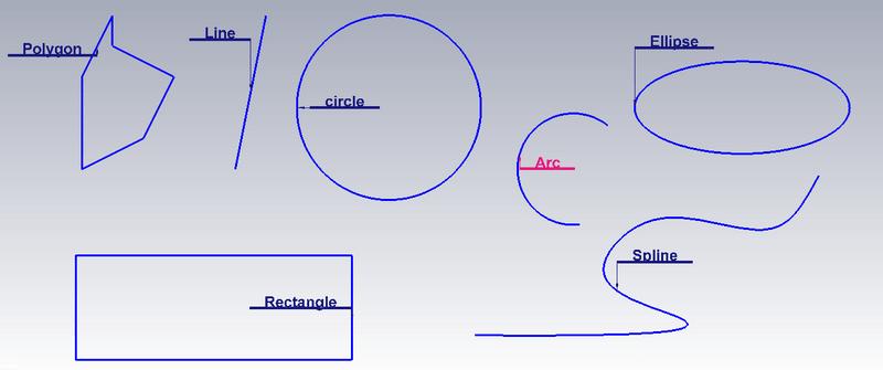 انواع مخحنی ها در نرم افزار CST