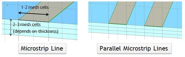 مش بندی Hexahedral در CST