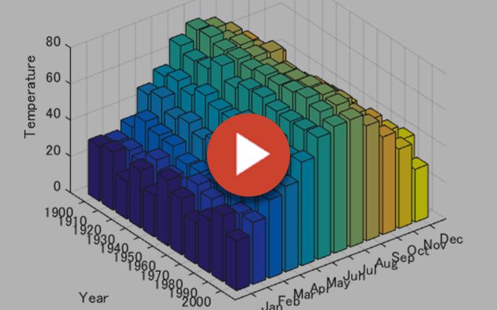 یک روش سریع برای تغییر ویژگی نمودارها در MATLAB